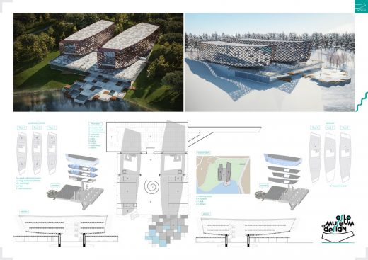 Museum of Design Oslo Competition 10th prize