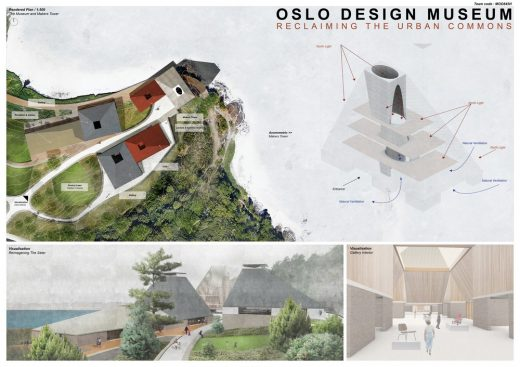 Museum of Design Oslo Competition 12th prize