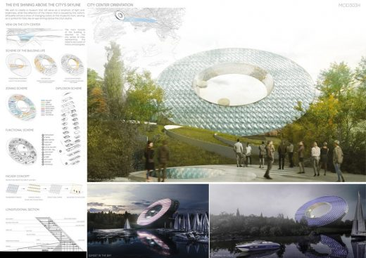 Museum of Design Oslo Competition 5th prize