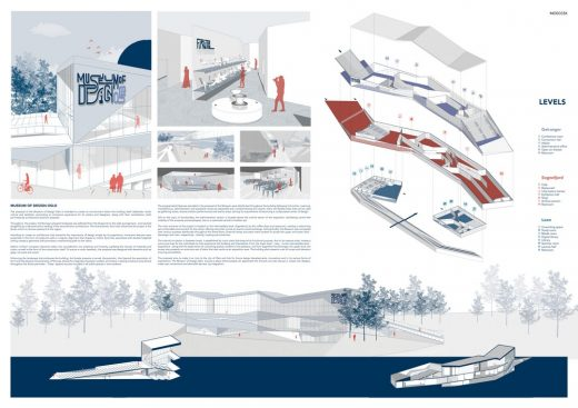 Museum of Design Oslo Competition 6th prize