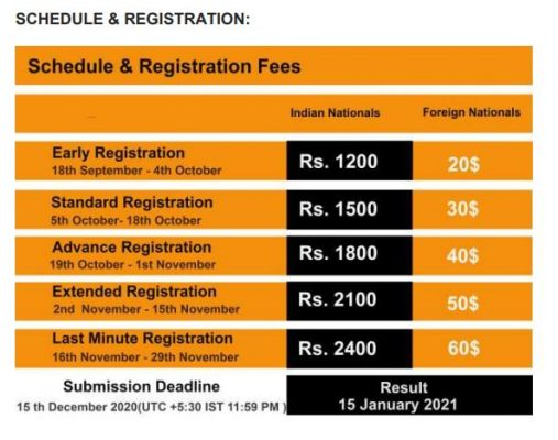 Photodemic Architecture Photography Competition fees