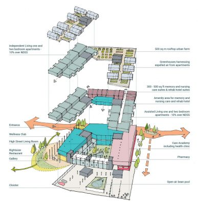 Assael Architecture wins Meridian Water sustainable design contest Enfield London