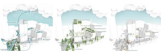 Assael Architecture wins Meridian Water sustainable design contest Enfield