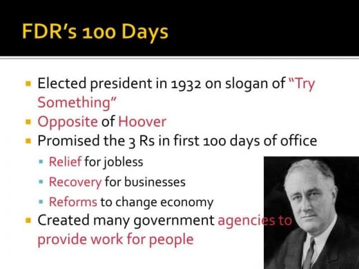 FDR's first 100 days as US president of America
