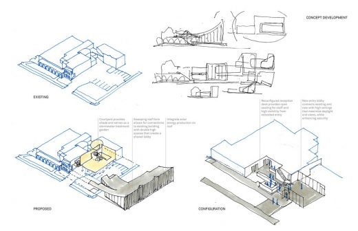 Hollywood Art and Culture Center Expansion design