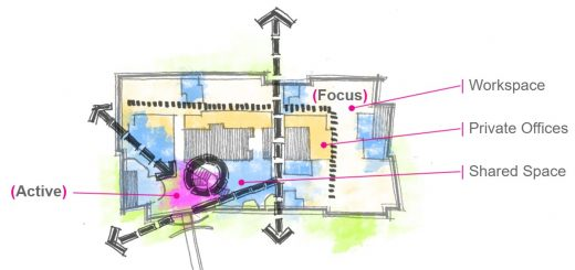 workplace environment vibe map design